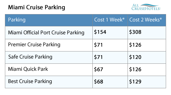 Miami cruise parking rates
