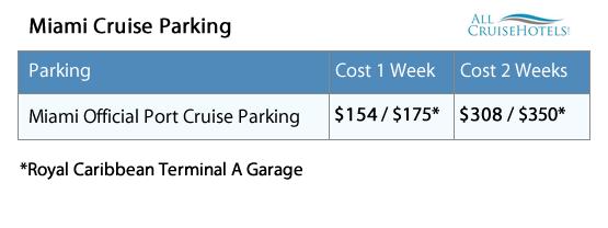 Miami cruise parking rates